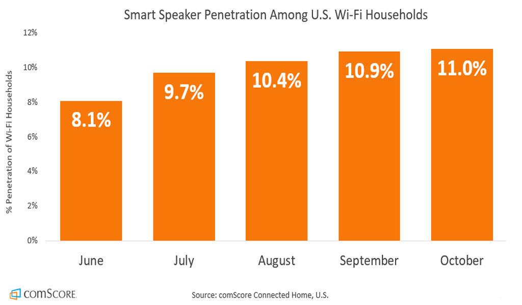 Penetrations among us Wifi households.jpg